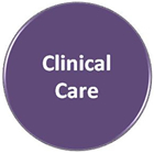 clinical-care-diagram