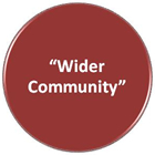 wider-community-diagram